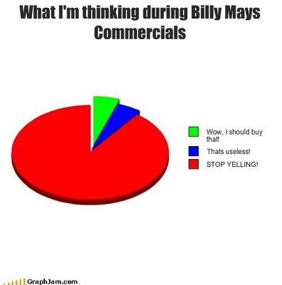 Billy+Mays
